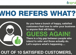 How to Write a Business Referral Letter