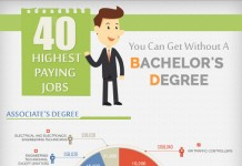 Jobs and Careers for ENFJ Personality Profile