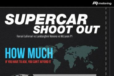 Lamborghini Veneno vs. Ferrari LaFerrari