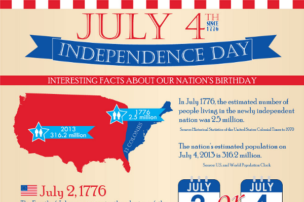 List of 31 catchy 4th of july slogans brandongaille m4hsunfo