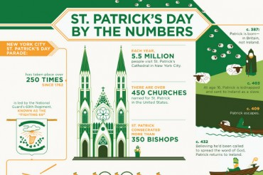 List of 32 Catchy St Patricks Day Slogans