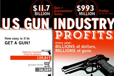 List of 33 Catchy Gun Company Names