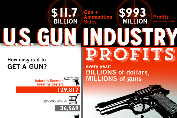 List of 101 Catchy Gun Company Names - BrandonGaille com