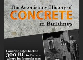 List of 37 Catchy Concrete Company Names