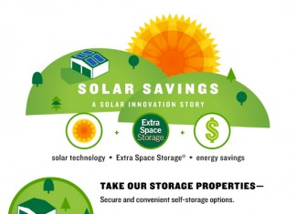 List of 39 Catchy Saving Energy Slogans