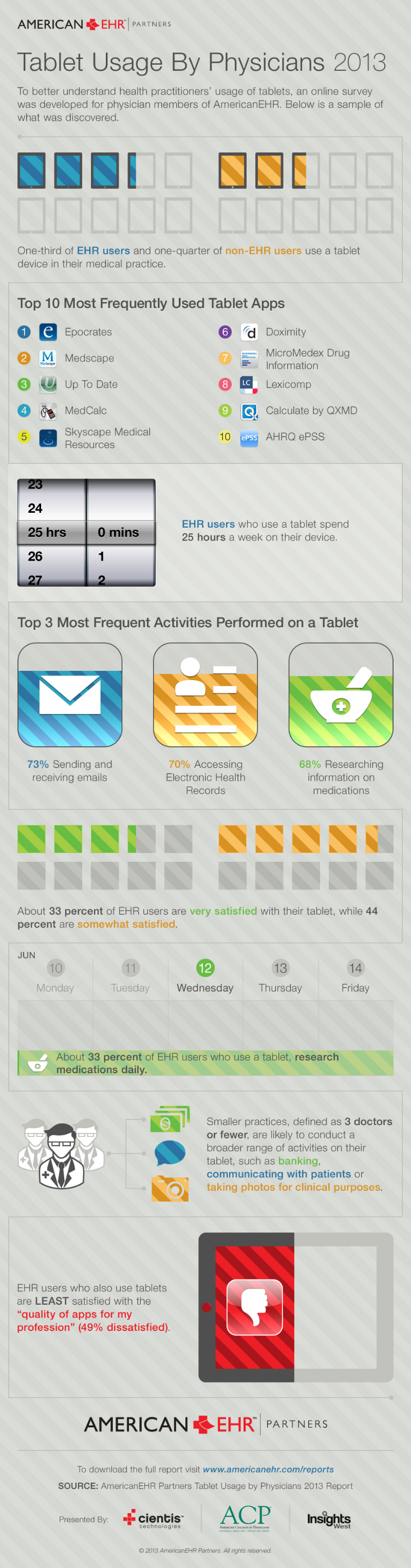 Medical-iPhone-and-iPad-Apps