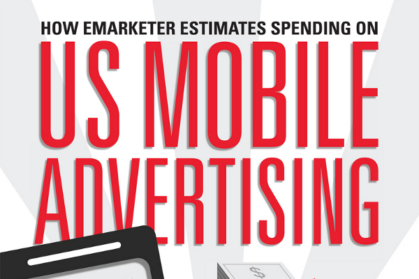 Size of mobile advertising market 2013