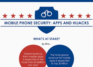 Mobile App Security Android vs iPhone iOS