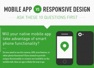 Mobile App vs. Responsive Design