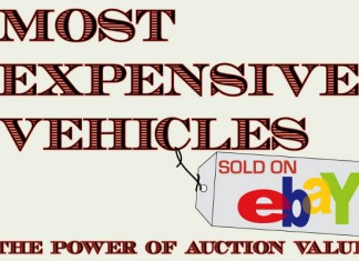 Most Expensive Car Ever Sold at an eBay Auction