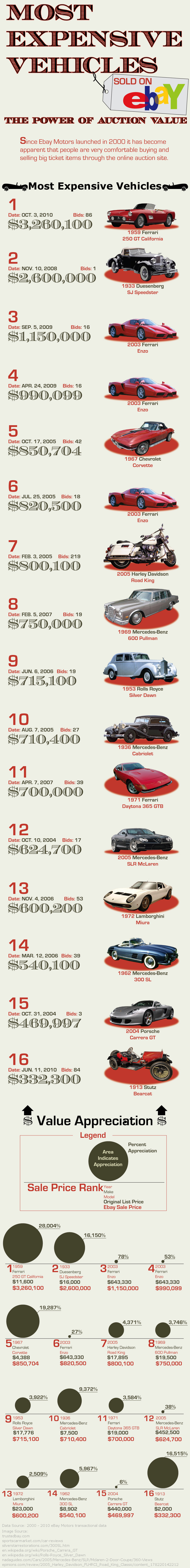 Most-Expensive-Car-Ever-Sold