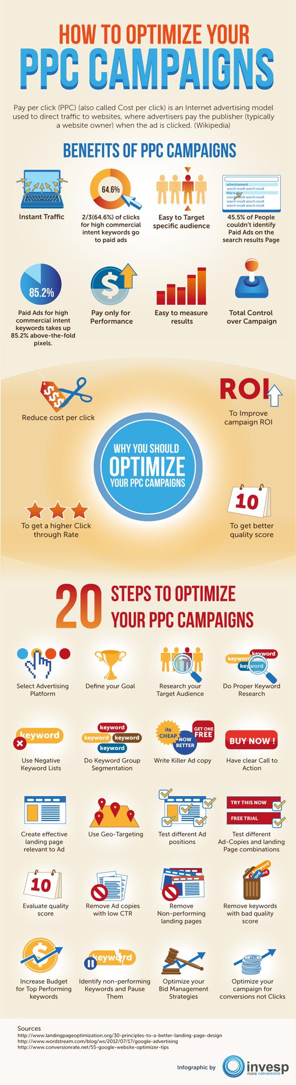 Optimize-a-PPC-Campaign
