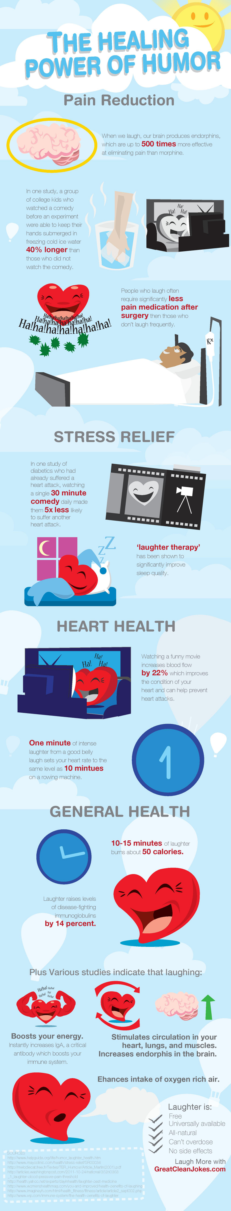 Positive Health Effects of Humor
