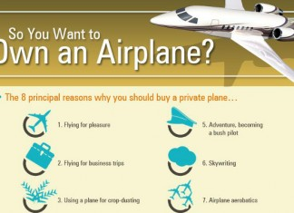 Private Pilot License Requirements FAA
