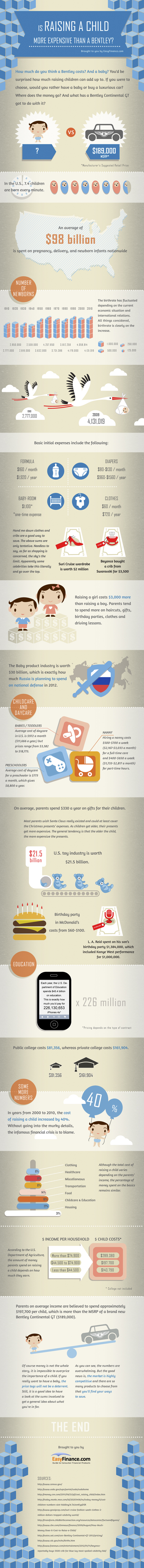 Raising-a-Child-Cost