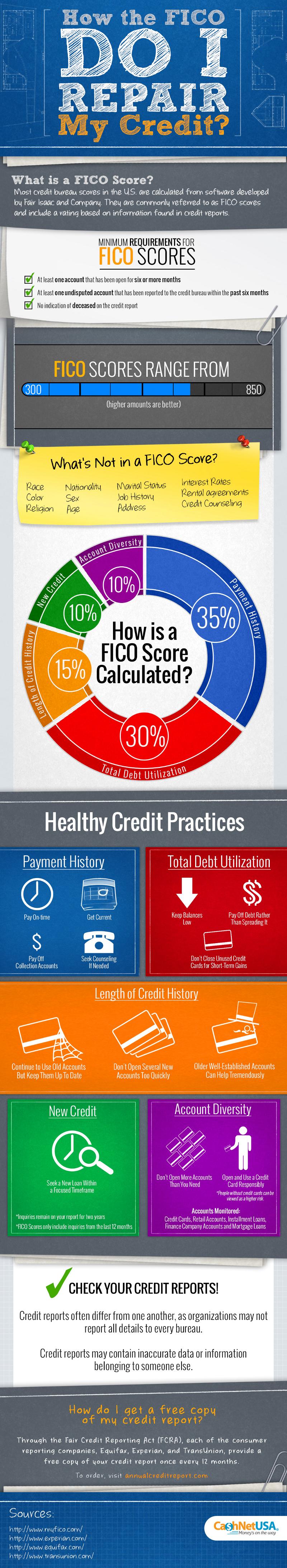Repair-Your-Credit-Score