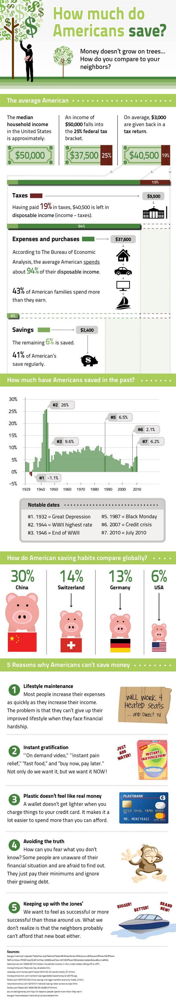 Retirement-Savings-Statistics