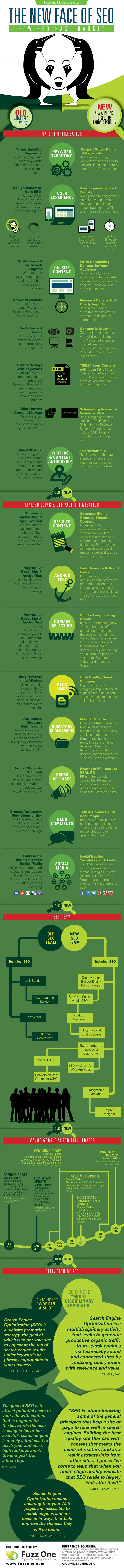 SEO-Tips-for-2014
