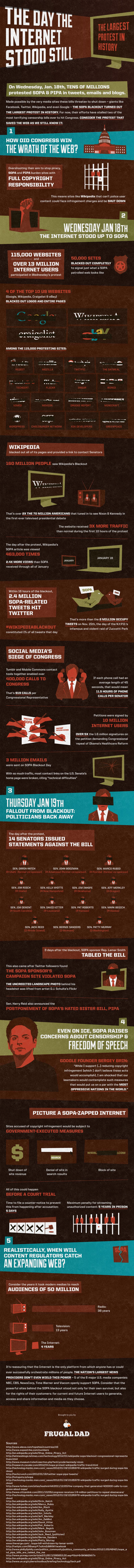SOPA and Internet Protest