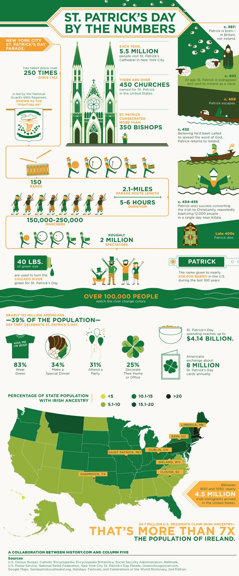 Saint Patricks Day History and Facts