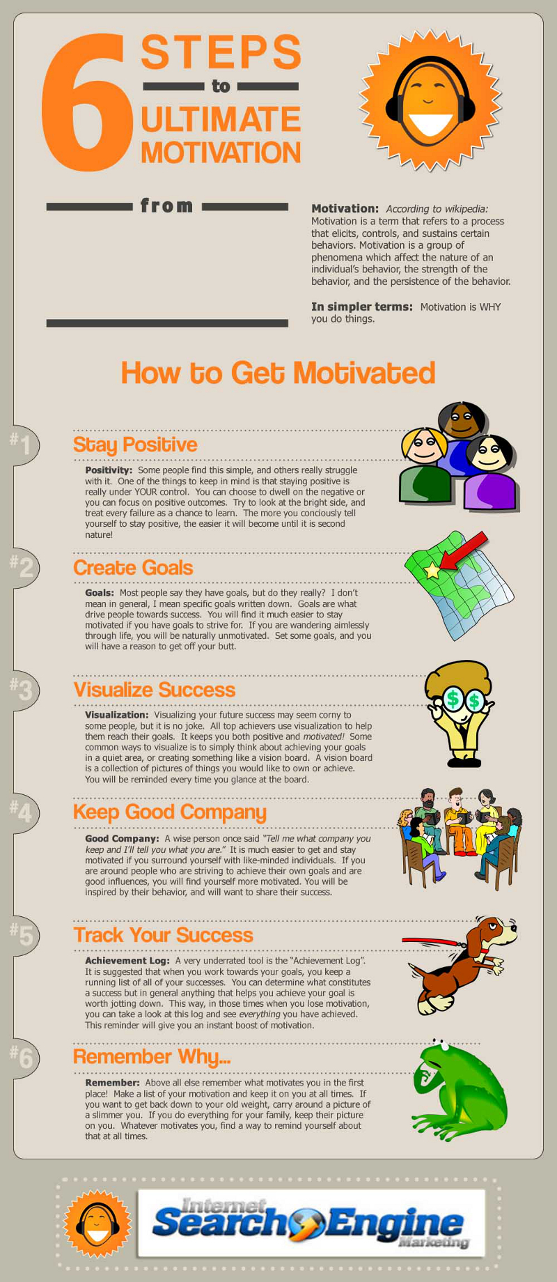 Steps to Getting Motivated