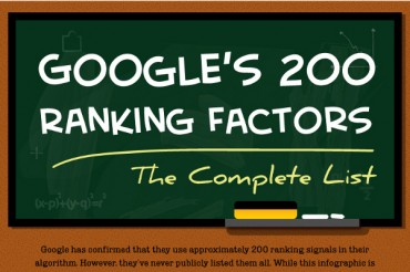 The 200 Search Engine Ranking Factors of Google's Algorithm