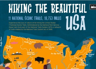 Top 10 Hiking Trails in the US
