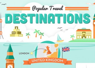 Top Travel Destinations in the World