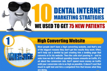 Understanding Dental Practice Valuations