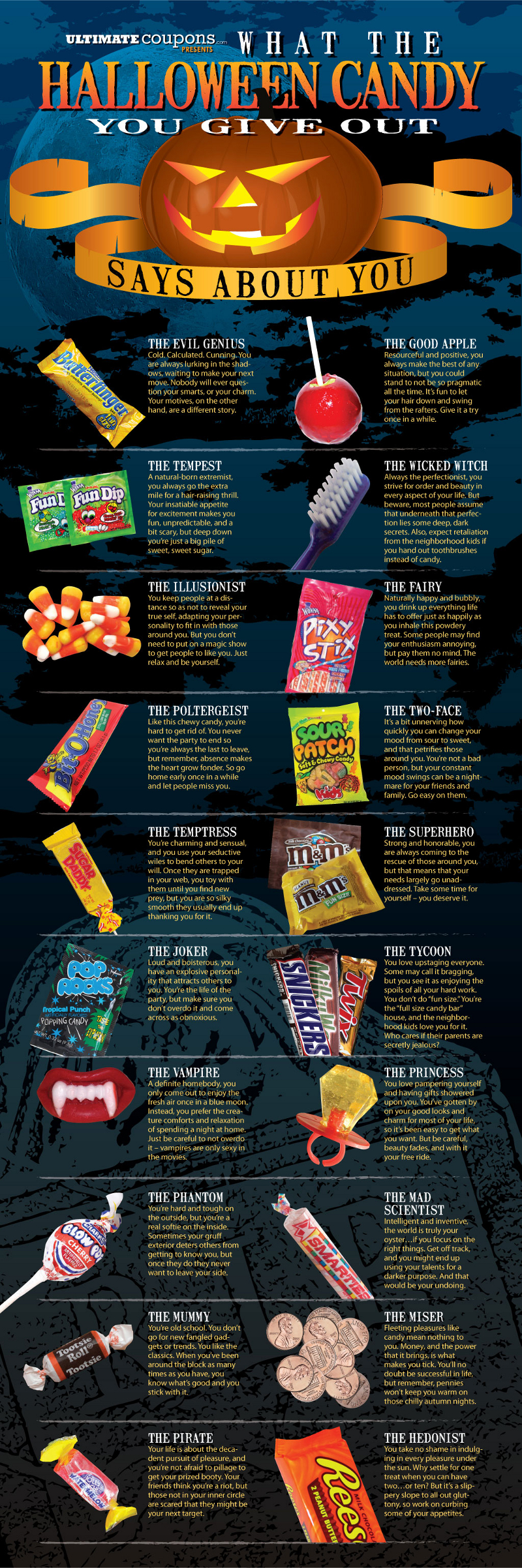 What Halloween Candy Says About You