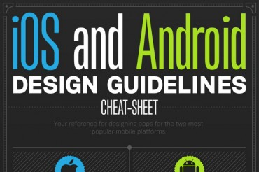 iOS and Android Website Design Guidelines
