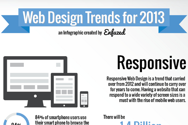 10 Proven Web Design Trends from Last Year