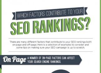 21 Most Important SEO Factors