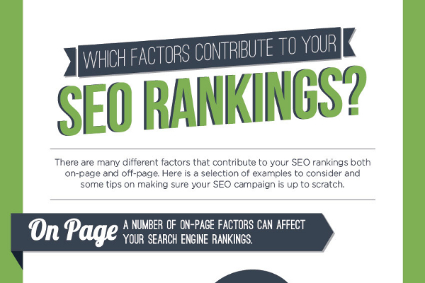 21 Most Important SEO Factors
