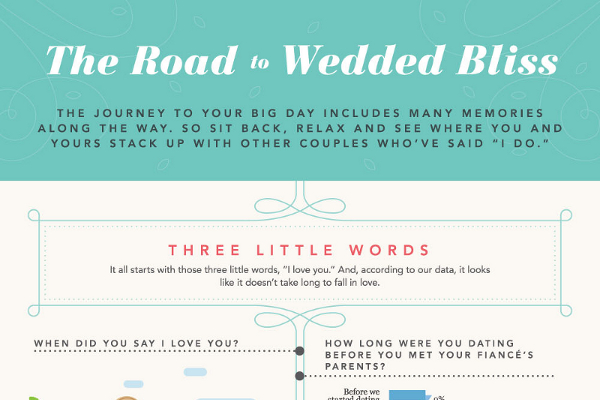 Wedding Invitation Regrets: 23 Examples Of RSVP Regrets Or Decline Wording
