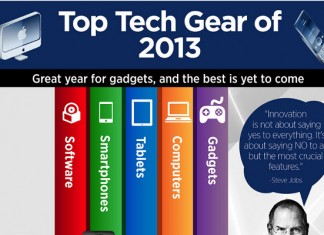 26 Best Tech Gadgets Made in the Last Year