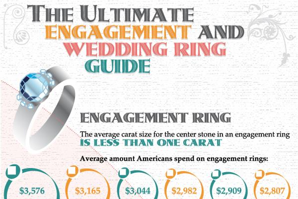 Funny Wedding Congratulations Cards Wedding Invitation Sample – Funny Wedding Wishes Cards