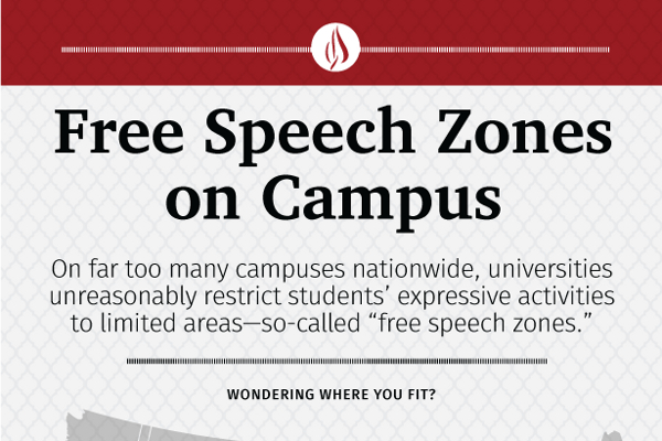 great informative speech topics for college students