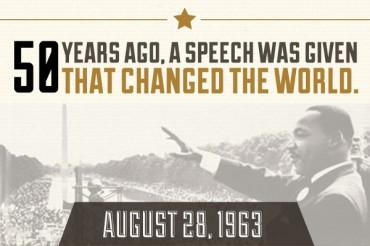 37 Good Commemorative Speech Topics