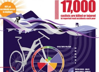 39 Best Bike Company Names