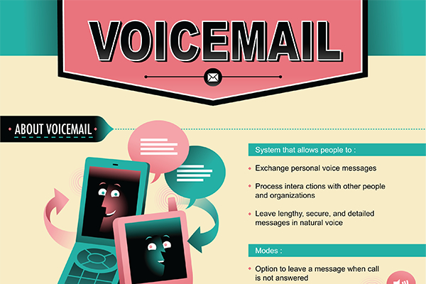 39 humorous and witty voicemail greetings brandongaille m4hsunfo