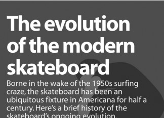 41 Great Skateboard Company Names