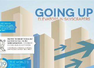 43 Catchy Elevator Company Names