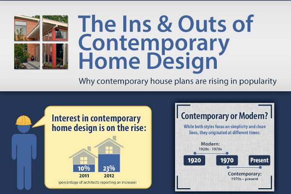 150 Ideas for Architecture Company Names - ndonGaille.com on 1970 house styles, new england home designs, 1960s contemporary home designs, 1970 house lighting, 1950 ranch home designs, 1970 bathroom designs, 1970 house charts, 1970 house colors, 1940 houses farm designs, 1970 wallpaper designs, 1970 s designs, ranch remodel designs,