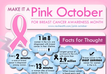 44 Funny Team Names for Breast Cancer Walk
