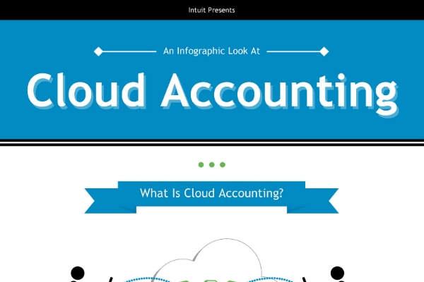 45 Good Accounting Company Names - ndonGaille.com