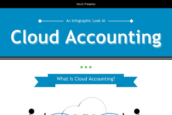 100 Good Accounting Company Names