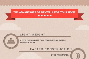 44 Great Drywall Company Names