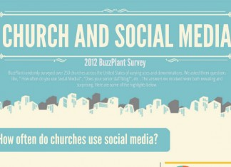48 Catchy and Witty Sayings for Church Signs