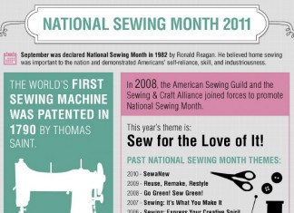 50 Best Sewing Company Names